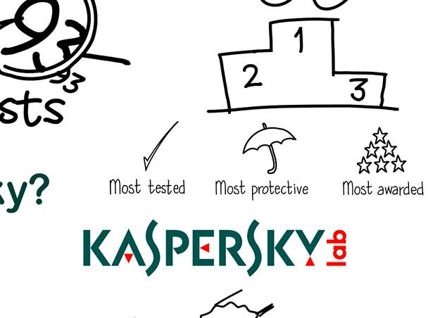 kaspersky-poster